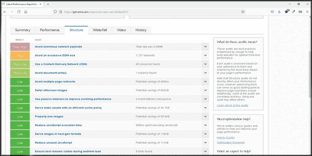 آموزش تحلیل سایت با جی تی متریکس